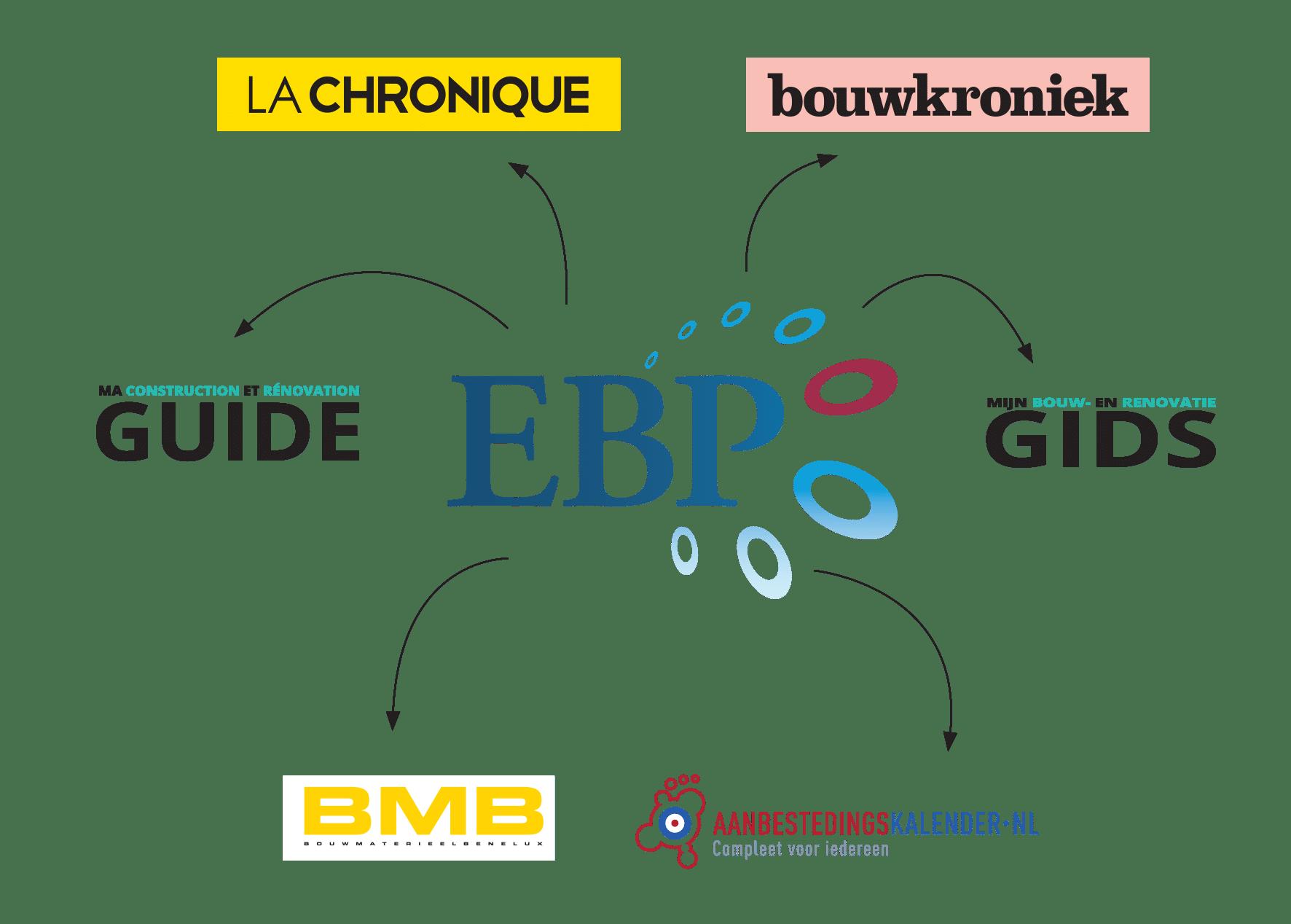 Mockup_marques_EBP